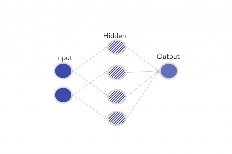 Figure 2 Deep learning model.jpg