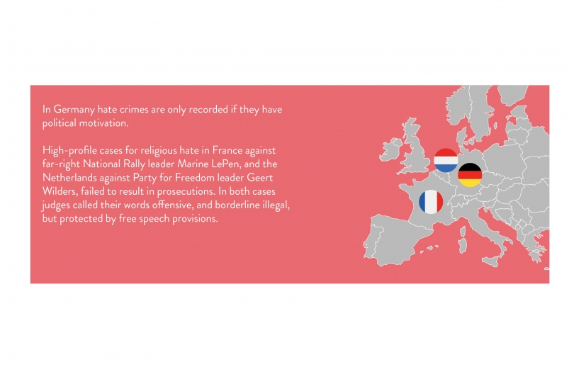 Figure 8. Other European countries also struggle to balance free speech and hate@4x-100.jpg